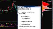 【股票】股票入门每天学会一种K线? 【牛股】神剑股份