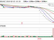 乐视网盘中拉升涨幅一度过9% 今日召开股东大会