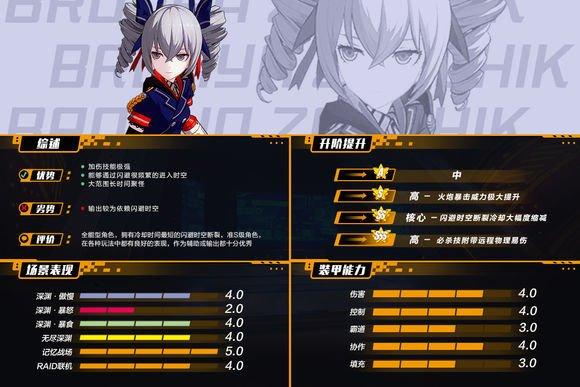 【崩坏3】2.1版本全角色图鉴-图文版(附全角色排行榜)-25.jpg