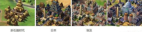 文明6城区建筑分类图文解说5.jpg