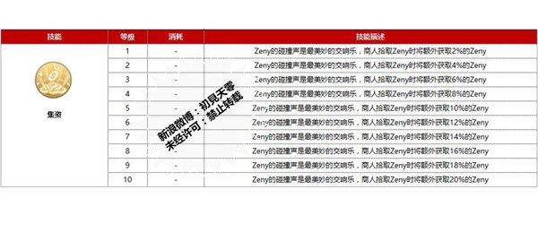 商人系职业专题003.JPG