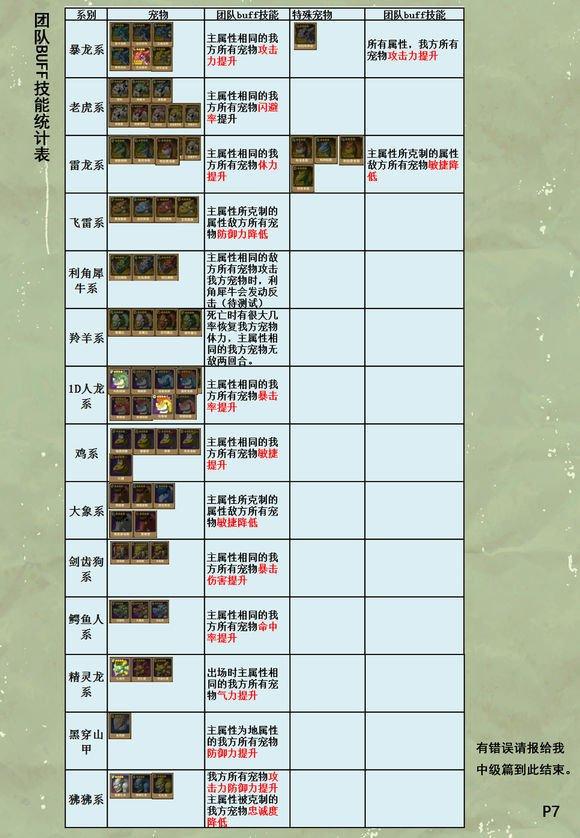 石器时代起源攻略中级篇7.jpg