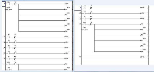 三台电机顺序启动逆序停止plc梯形图和指令