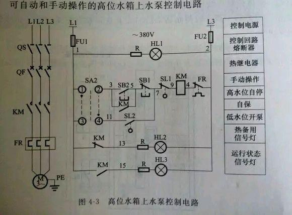 三相电接触交流器换一个新的 污水泵自动排污水开关没