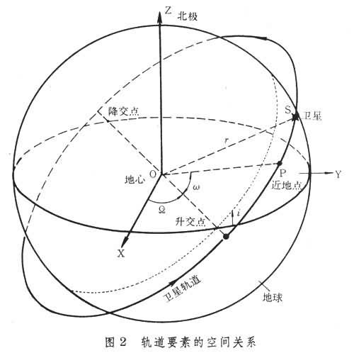 轨道电路分界绝缘图标