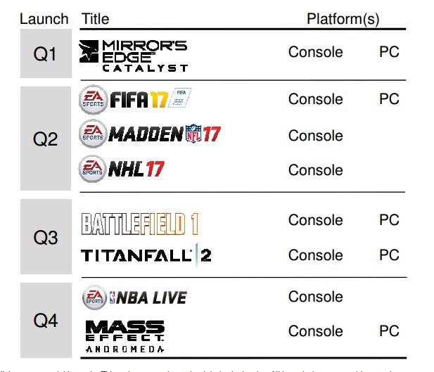 《FIFA 17》发售日期定档9月