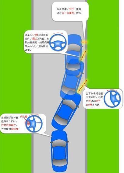 路考如何靠边停车?靠边停车技巧