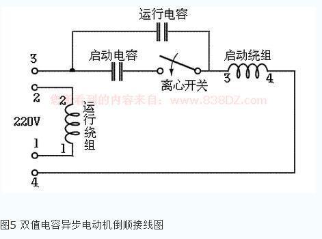 单相电机电容接线图和方法-单相电机正反转的原理和