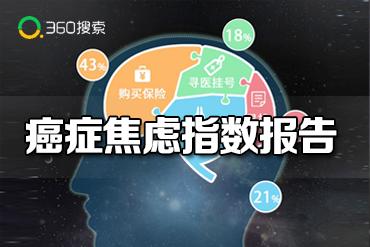 中国癌症焦虑指数报告