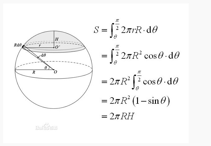 球冠表面积公式