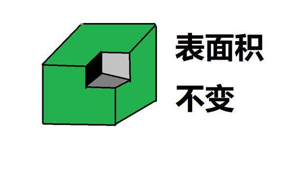在一个棱长为1厘米的正方体木料切去一个棱长为4厘米的小木块,剩余图片