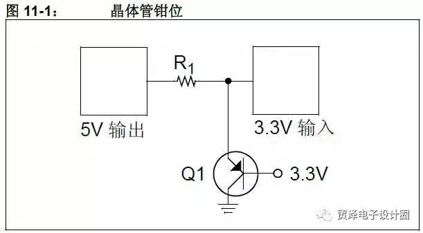 技巧11 5V3.3V有源钳位 使用二极管钳位有一个问题,即它将向 3.3V 电源注入电流。在具有高电流 5V 输出且轻载 3.3V 电源轨的设计中,这种电流注入可能会使 3.3V 电源电压超过 3.3V。为了避免这个问题,可以用一个三极管来替代,三极管使过量的输出驱动电流流向地,而不是 3.3V 电源。设计的电路如图 11-1 所示。  Q1的基极-发射极结所起的作用与二极管钳位电路中的二极管相同。区别在于,发射极电流只有百分之几流出基极进入 3.