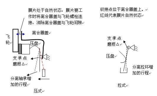 电路 电路图 电子 工程图 平面图 原理图 532_325