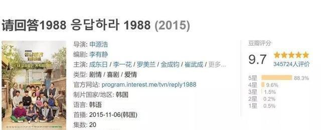 《请回答1988》在线观看免费,网友称电视剧《小欢喜》看出了1988的感觉