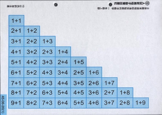10以内的加法表横竖是怎样排列的