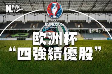 欧洲杯:四强绩优股 !