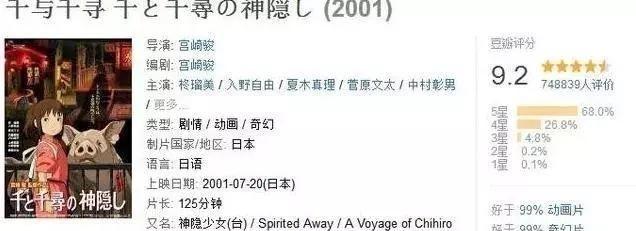 日本高评分动漫电影,好看的不仅仅只有宫崎骏