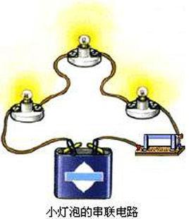 家庭电路中串联和并联分别是什么意思呢