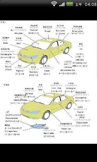 汽车各部位名称图解高清图片