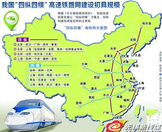 中国高速铁路网地图