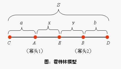 遥控车模型电路图