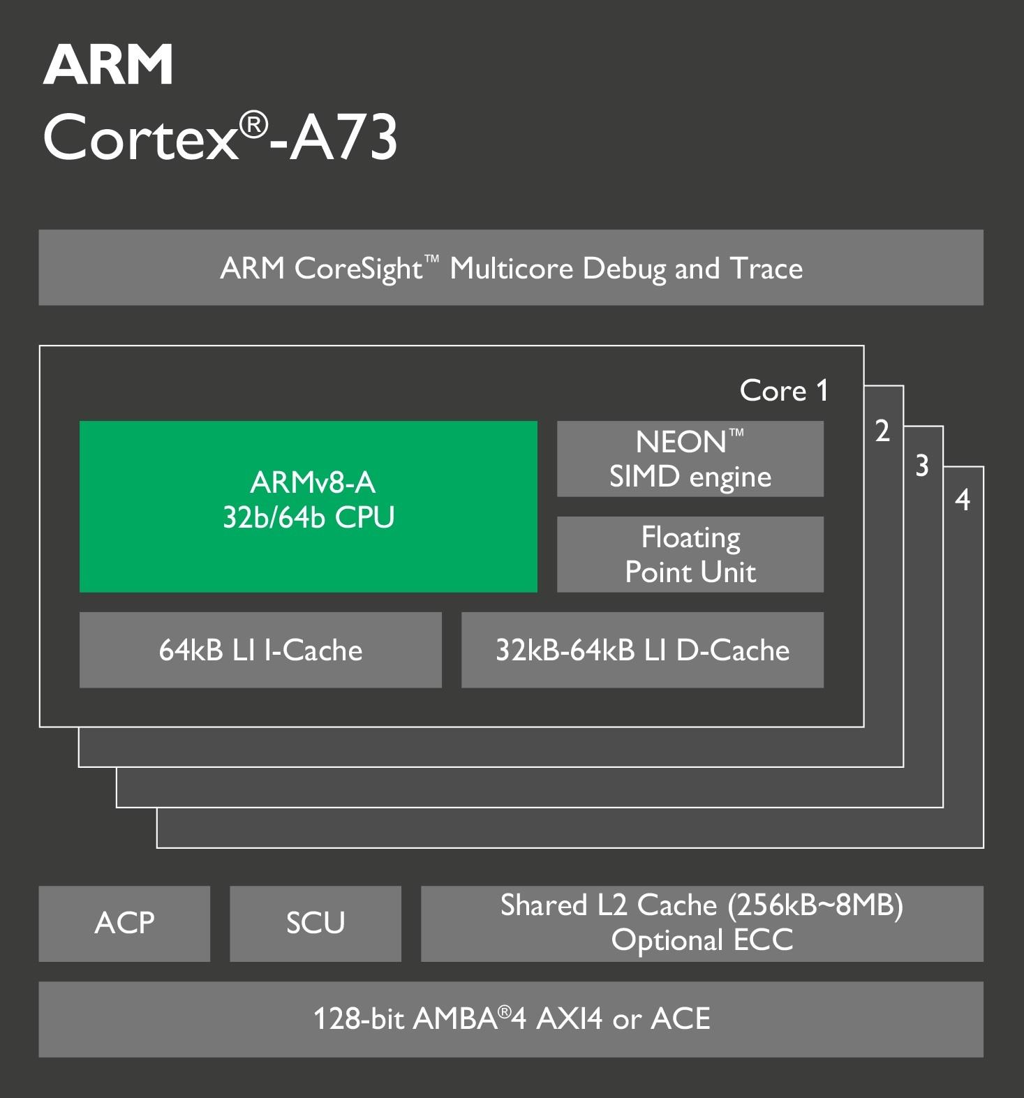 软银宣布正式完成对ARM的收购