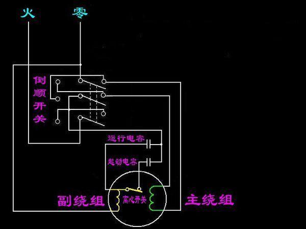 求单相双值电容电机倒顺开关控制正反转的接线原理图