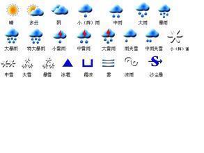 天气符号长什么样