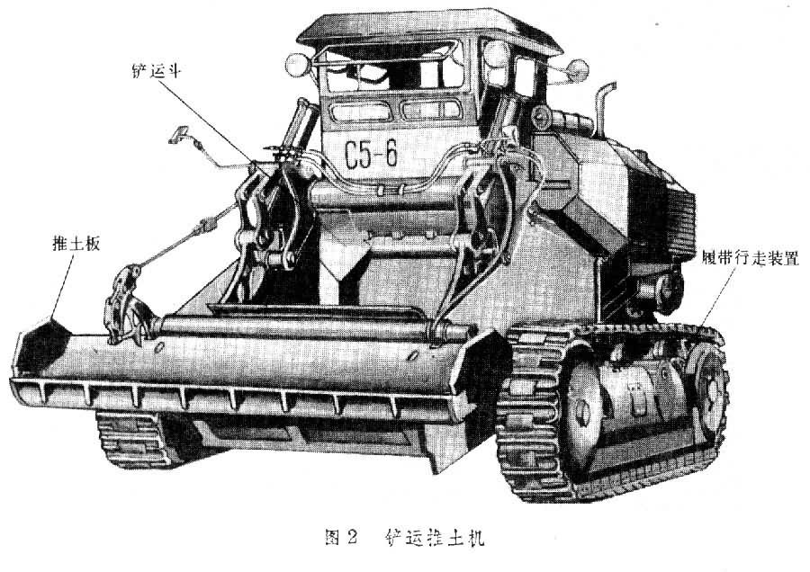 1937年开始用油缸操纵铲斗的升降