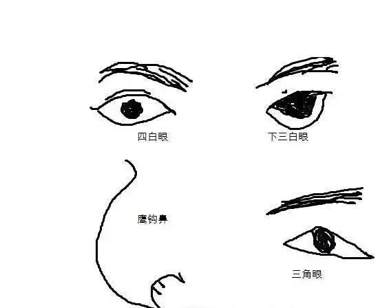 ppt平面小人素材眼睛