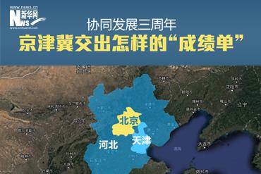 京津冀协同发展成绩单