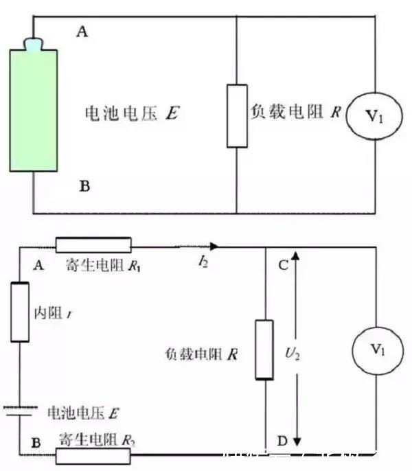 蛣2电阻放电法原理框图和实际等效电路图