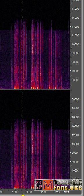 主要看的是右边显示的hz.于是很多人啊做后期都说干音处理就是降降噪,调调eq,唔不知道、不会看光谱图,光靠耳朵听俺是不会地,所以咱们来学砸看光谱图吧,   你看图你会发现,图中主要是分为三个部分   第一部分,就是图中的1黑色部分,为什么会有这空白呢