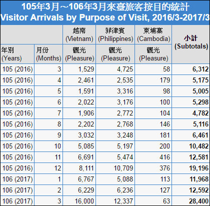 越南总人口数量_...国人移民加拿大人数在高峰发生在越南战争期间.-川普当上