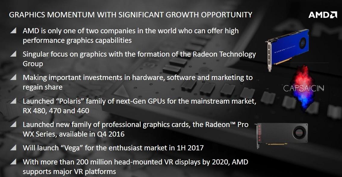 AMD新VEGA架构显卡或将17年发售
