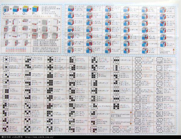 """""""拼魔方的图纸清晰版""""相关的详细问题如下: 这是魔方cfop方法公式"""