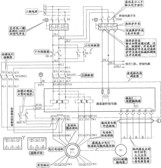 赛尔交直流氧气机集成电路是什么