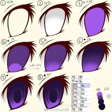 怎样画动漫眼睛?最好有图,有教程.