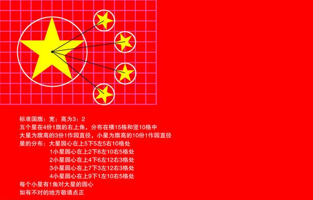 中国国旗简笔画步骤中国国旗怎么画儿童简笔画中国
