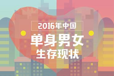 2016中国单身男女生存状况