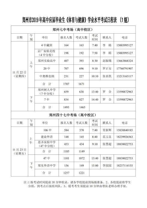 郑州地区高三毕业生体育会考下周开始,不及格
