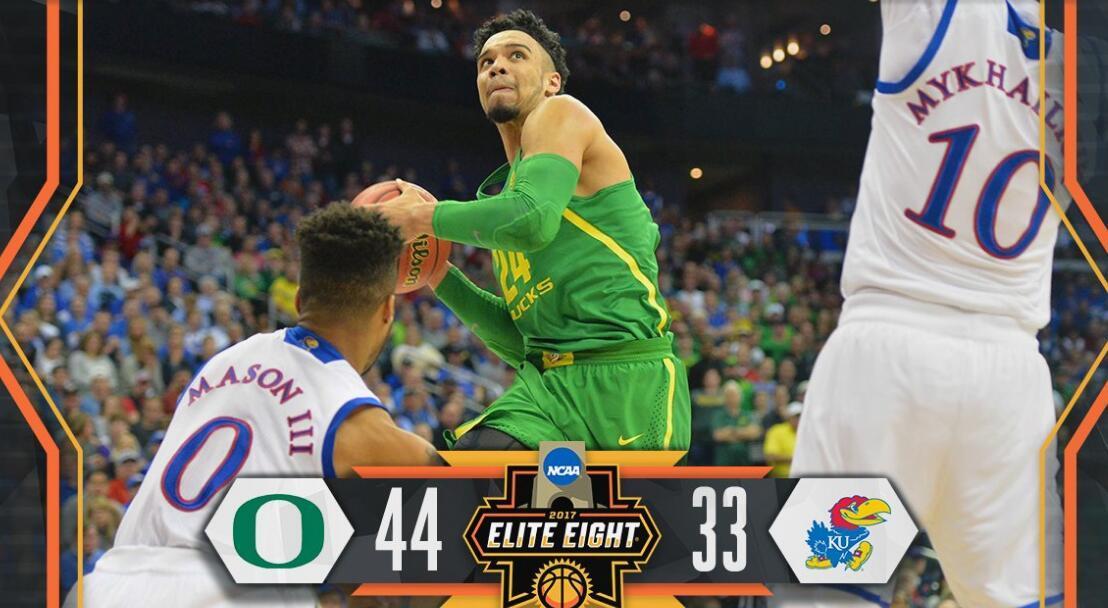 NCAA锦标赛:俄勒冈淘汰堪萨斯78年后再进最终四强