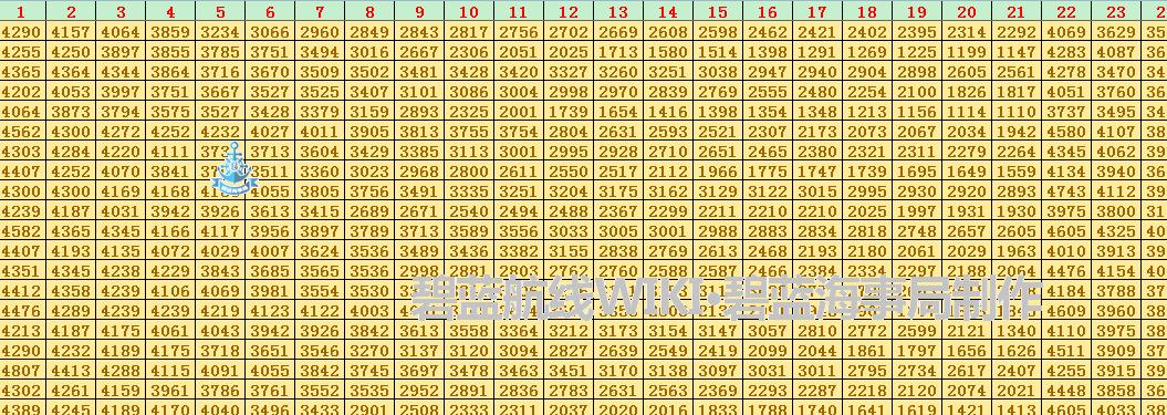 部分数据2.png