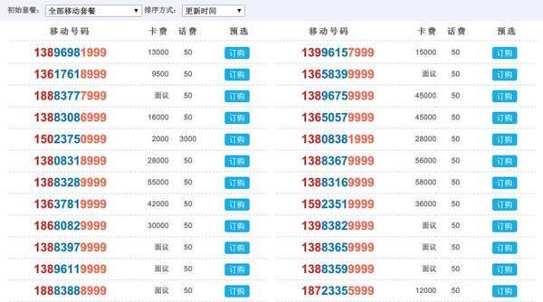 【转载】手机靓号暴利!中国第一号18888888888卖出1.2亿 - 烟圈 - 烟圈的博客