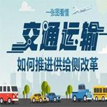 交通运输如何改革