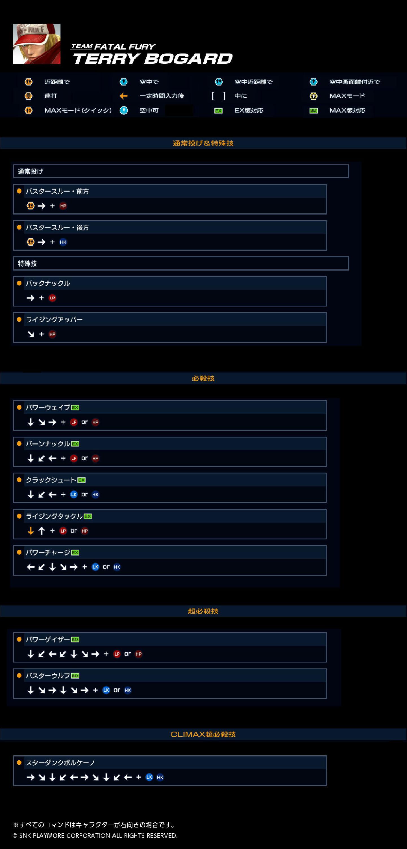 拳皇94~2003的出招表