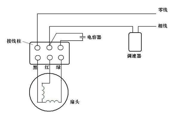 电动机电容器怎么接线【相关词_电动机电容接线图】