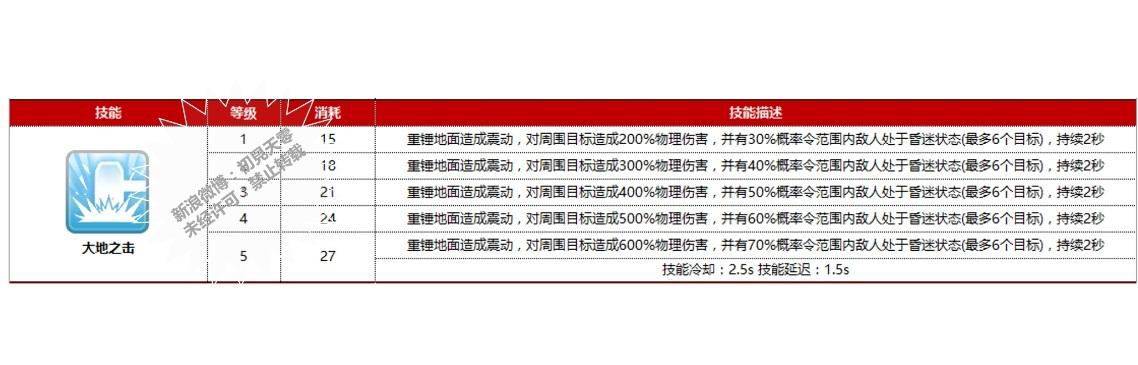 商人系职业专题013.JPG