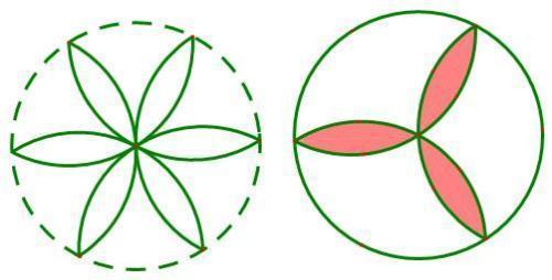 怎么画出下图的第二个图?用圆规和直尺.20金币