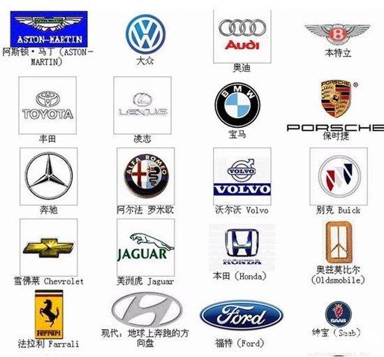 汽车标志大全_360问答
